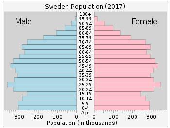 South sweden sex hd